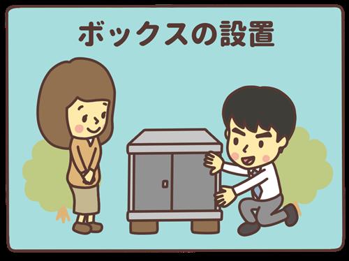 お客様とご相談のうえ、クリーニング預かりボックスを設置します